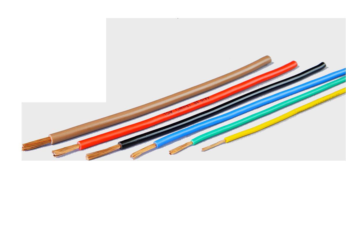 ACL Cables PLC